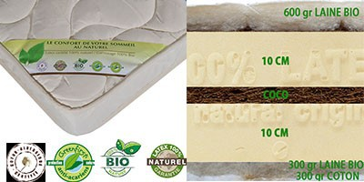 Matelas Latex Naturel Matelasnostress Com